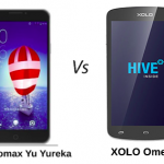Micromax Yureka vs Xolo Omega: Face Off