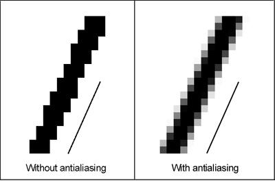 Kết quả hình ảnh cho anti aliasing