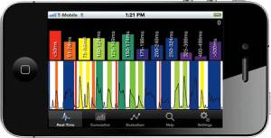 mpi shutter-a million dollar app